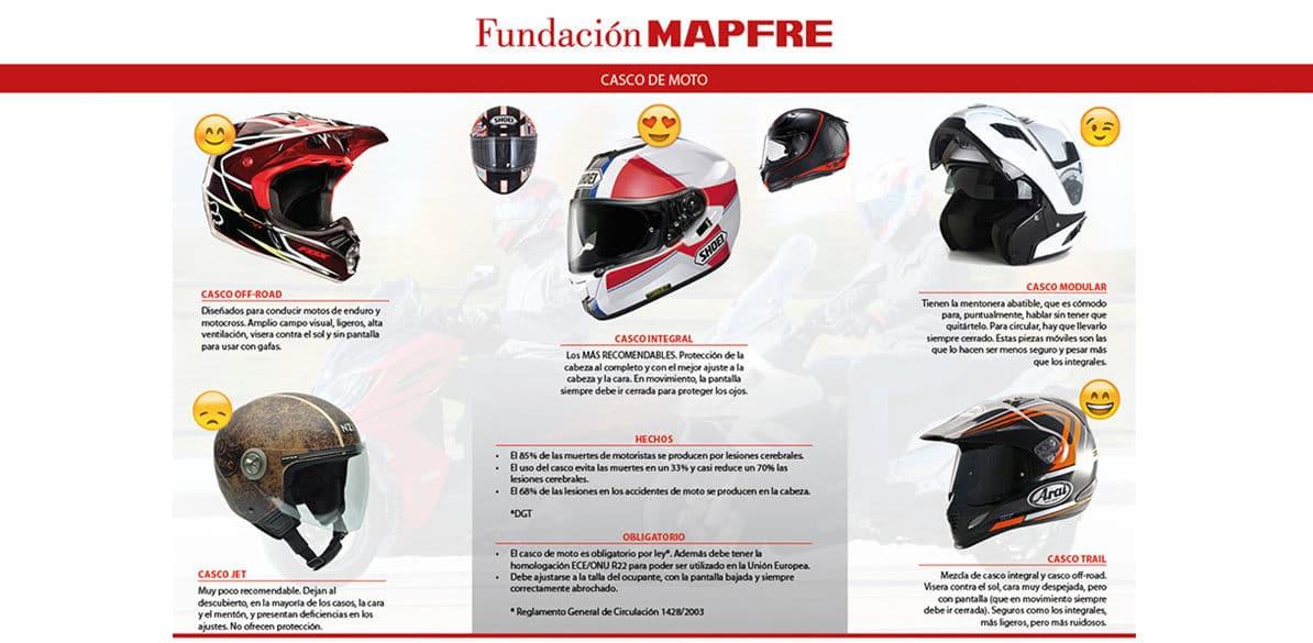 En moto siempre con casco, seas el piloto o acompañante