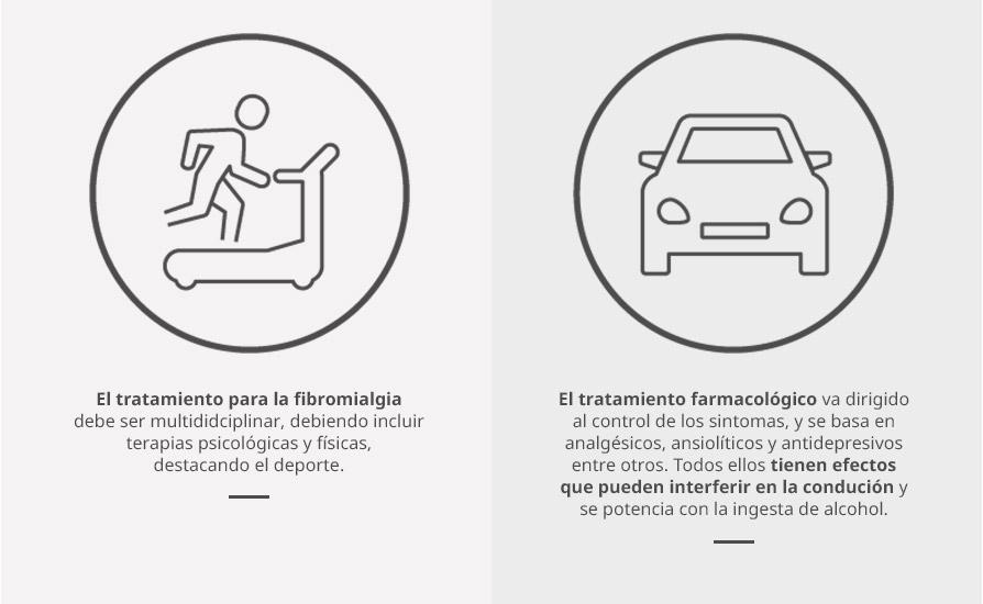 Síntomas de la Fibromialgia que interfieren en la seguridad vial